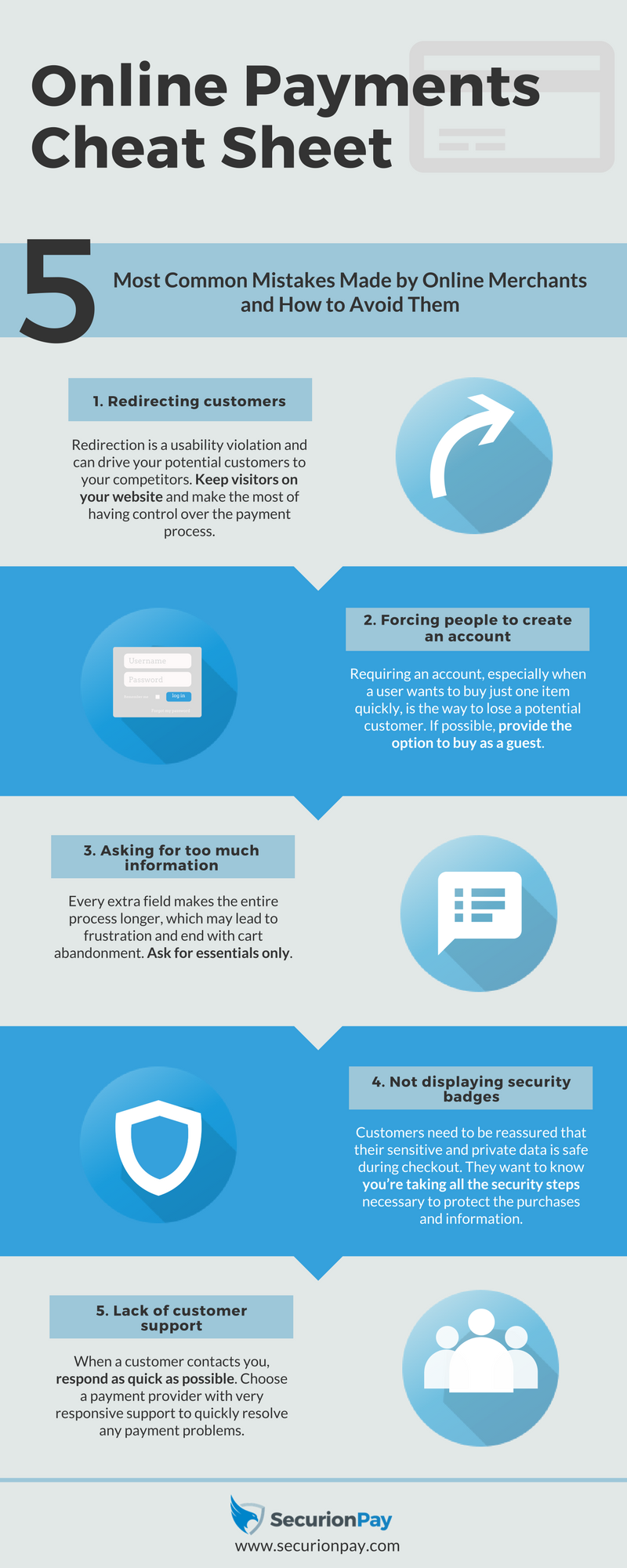Online Payments Cheat Sheet - infographic