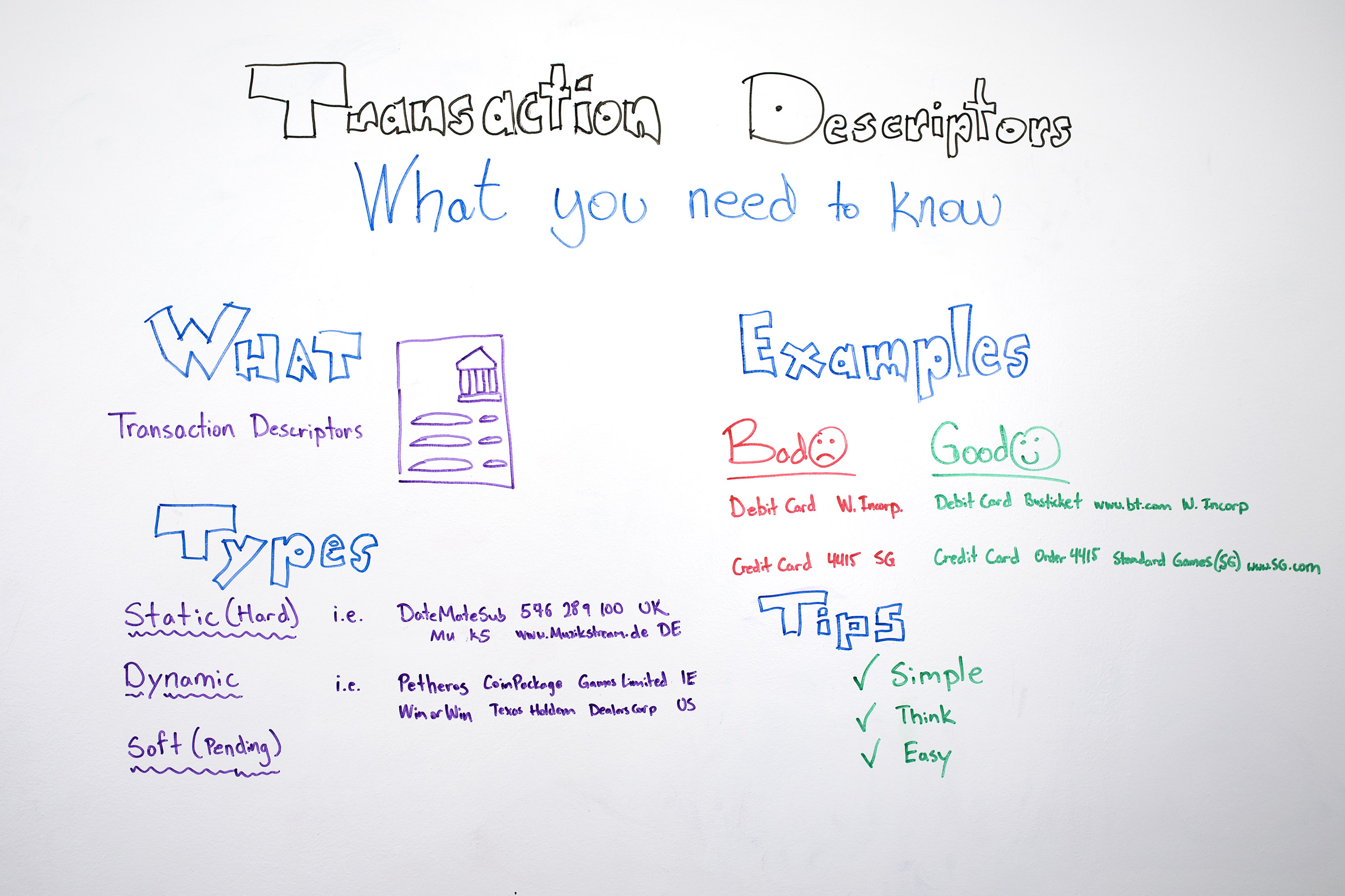 What are transaction descriptors?